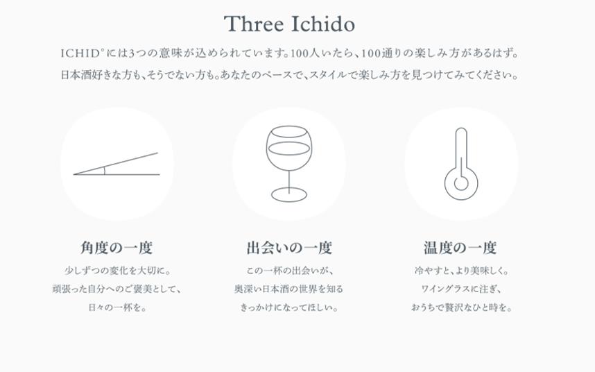 Three ICHIDO